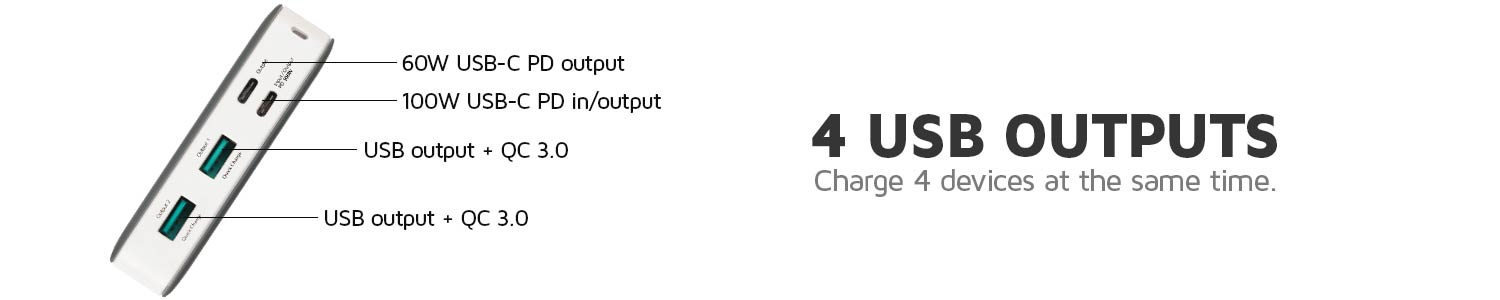 4 Outputs Charge 4 devices at the same time
