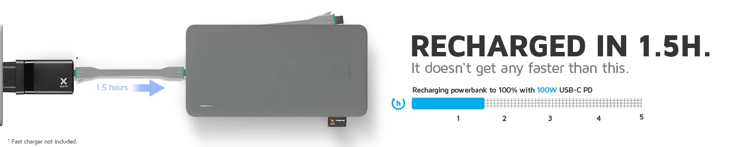 Ultra fast recharging 100W USB-C Power Delivery