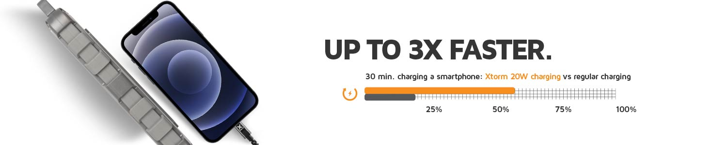 Charges your iPhone12 up to 3x faster than regular chargers
