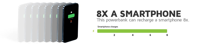 FS402 8x smartphone charging