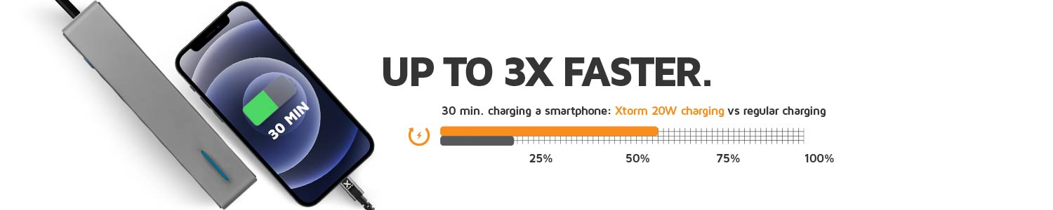 FS402 3 times faster to charge your iPhone