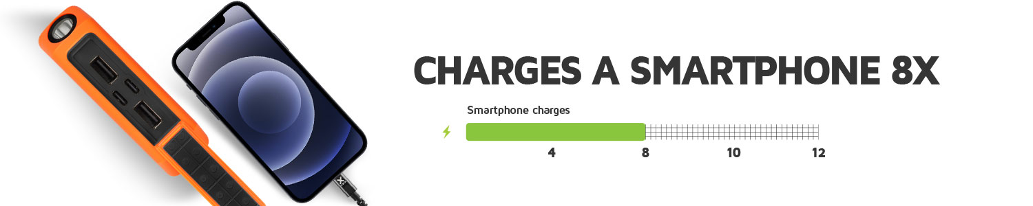 Charge your phone 8 times
