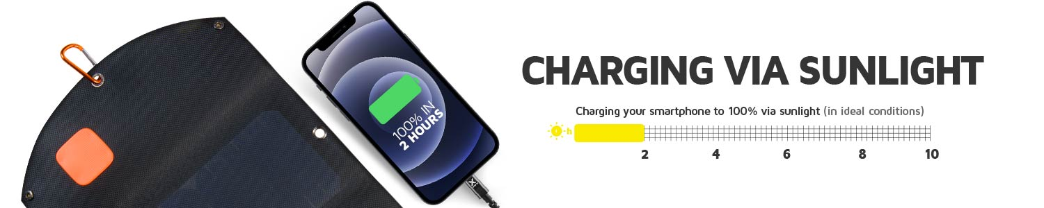 Charging a smartphone via sunlight