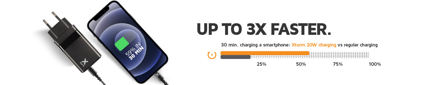 20W USB-C Power Delivery output for ultra fast charging smartphones and iPhone 12